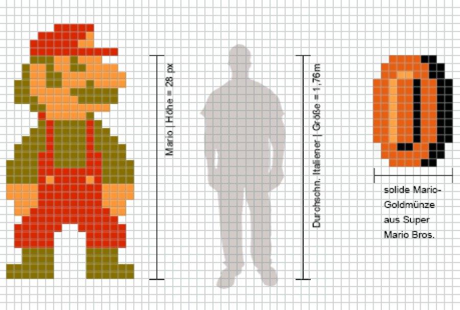 Wieviel Ist Ein Leben In Super Mario Wert Spielbarde